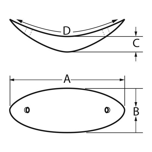 ePTFE-Coated <br>Curvilinear Chin