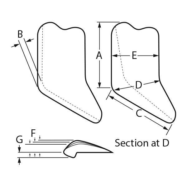 Lateral Mandibular Angle™